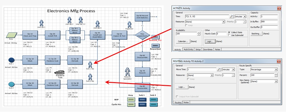Software Process Simulator #1