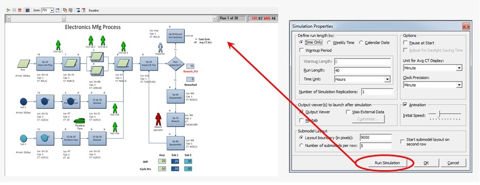 Software Process Simulator #2